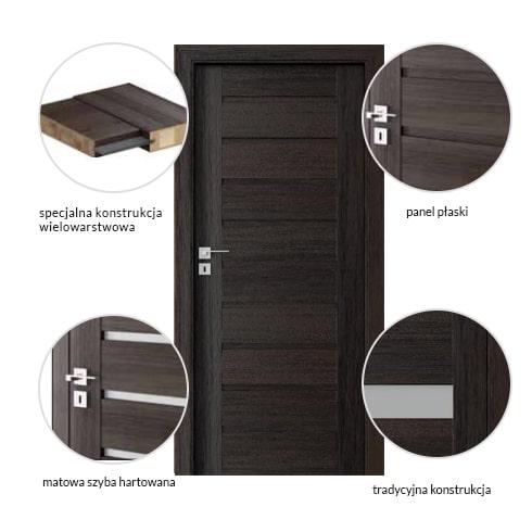 drzwi-porta-koncept