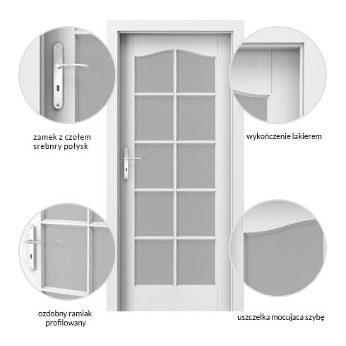 drzwi-porta-madryt